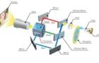 """激光超短焦投影机怎样能成为教育""""利器"""""""