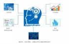 人工智能为在线教育的充分赋能 红杉树智能英语行业的佼佼者