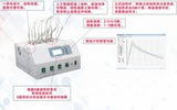 金屬相圖(步冷曲線)實驗裝置 金屬相圖實驗裝置