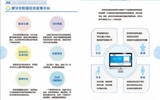 数字化校园教务管理教学计划管理系统(免费)-益教教育