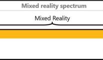 微软MR设备能否担起VR救世主角色?