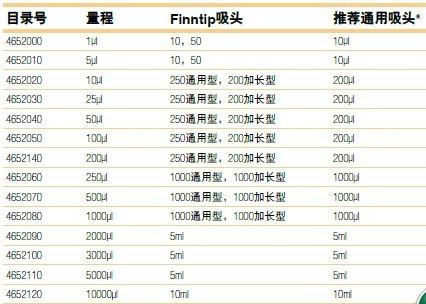 Thermo Finnpipette F2可变量程单道移液器4642010 4642020 4642030