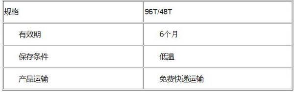 进口/国产猫p27核心抗原(P27)ELISA试剂盒