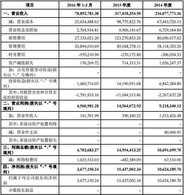 新东方在线申请挂牌新三板 去年营收3.17亿