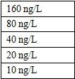 豚鼠α2-HS糖蛋白(αHSG)ELISA试剂盒