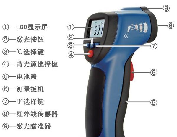 红外线测温仪/测温仪/手持式非接触红外测温仪