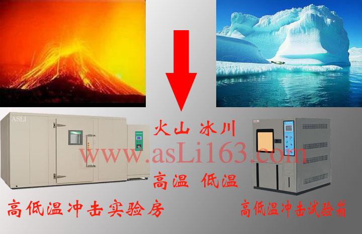 贵州恒定湿热试验箱标准 哪家好 系列
