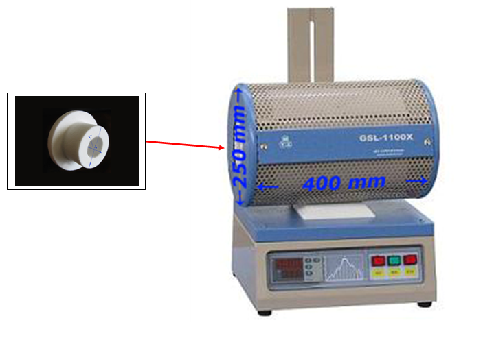 GSL-1100X-S氧化铝压环