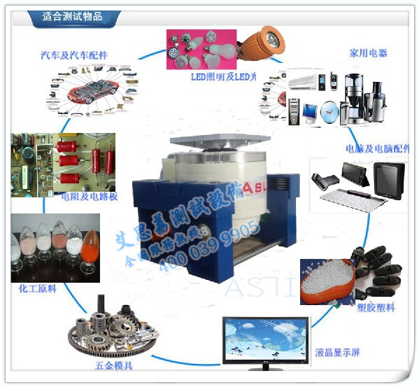 PCT高压加速寿命老化箱品质符合国际工业质量标准产品质量可靠工艺过关 控制系统