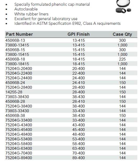 美国kimble 螺口离心管盖 橡胶盖 73800-13415