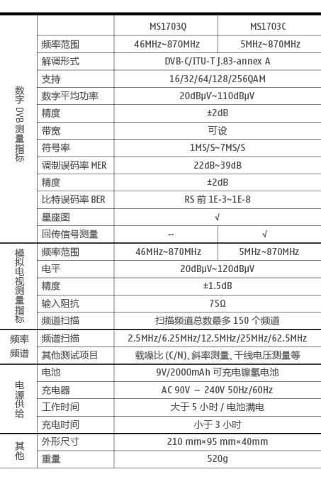 数字信号场强仪 信号场强仪 场强仪 型号:HA/MS1703Q