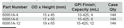 美国kimble琥珀样本瓶(聚乙烯)4ml 60951A-4