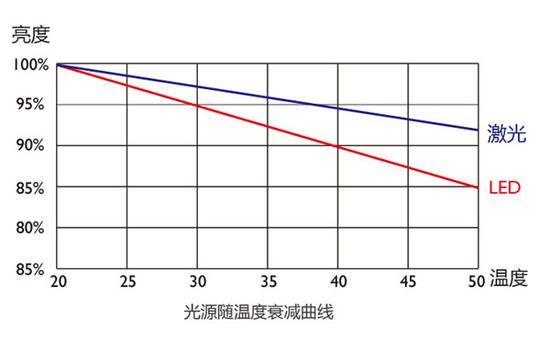 明基再出激光短焦教育投影机新品(多图)