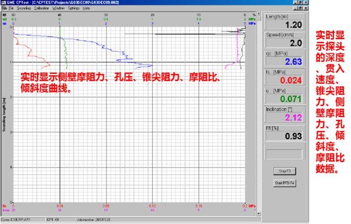 静力触探技术系列-陆上静力触探技术